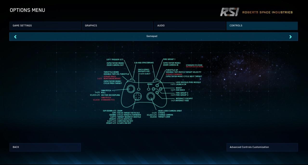 Control Controller Gamepad.controls